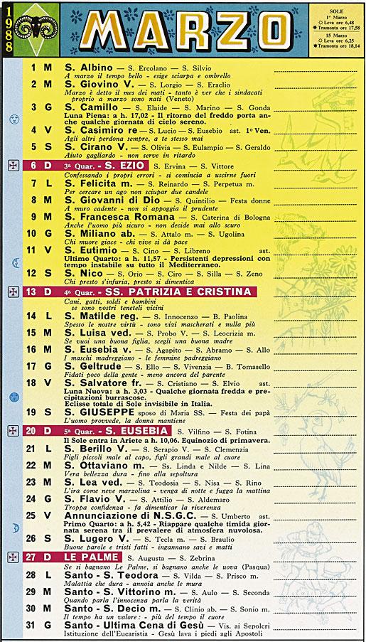 Calendario Lunare 1988.Correva L Anno 1988 Cosi Va Il Mondo